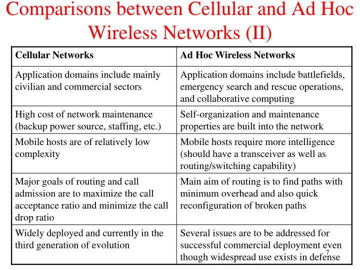 Comparisons between Cellular and Ad Hoc Wireless Networks (II)