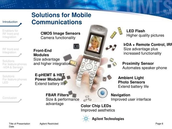 Solutions for Mobile Communications