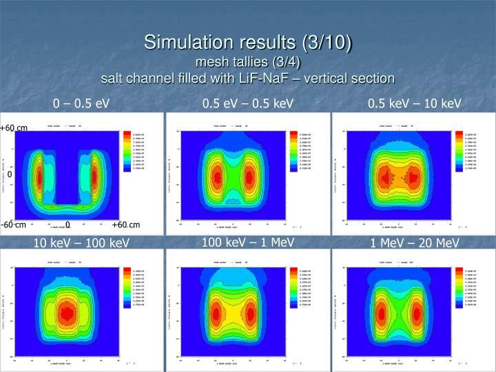 Simulation results (3/10)
