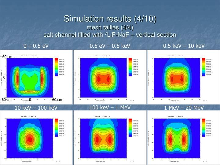 Simulation results (4/10)