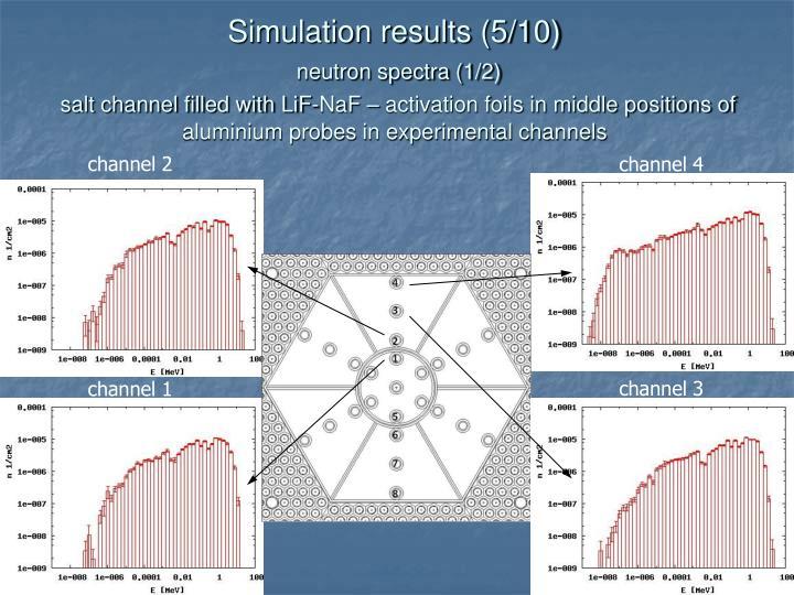 Simulation results (5/10)