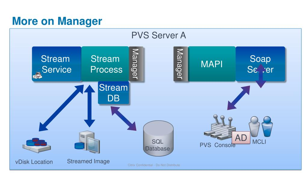 PPT - Provisioning Services Stream Process Architecture and