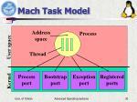 mach task model