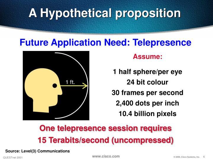 A Hypothetical proposition