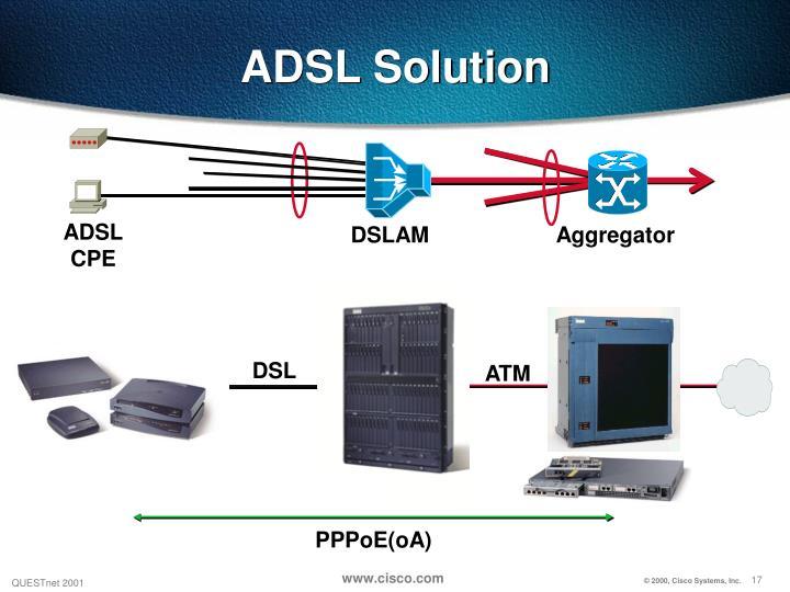 ADSL Solution