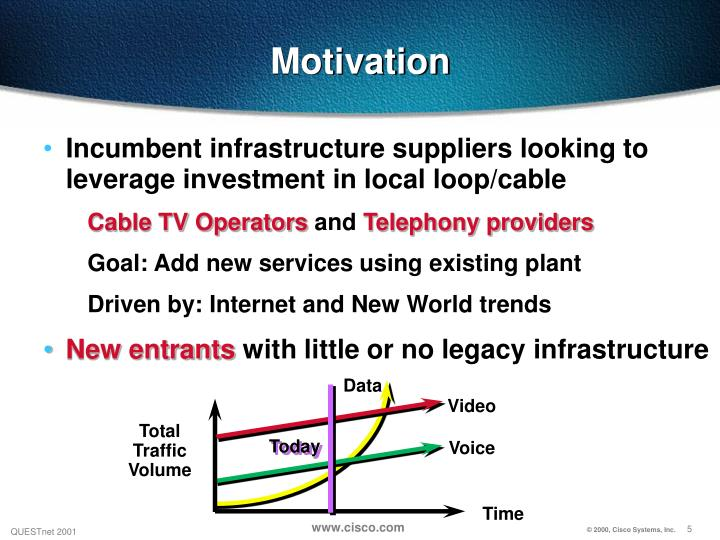 Incumbent infrastructure suppliers looking to leverage investment in local loop/cable