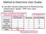 method to determine user quality
