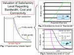 valuation of satisfactory level regarding bandwidth cost and connectivity