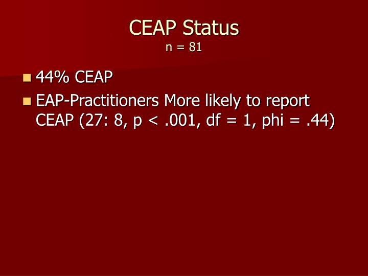 CEAP Status