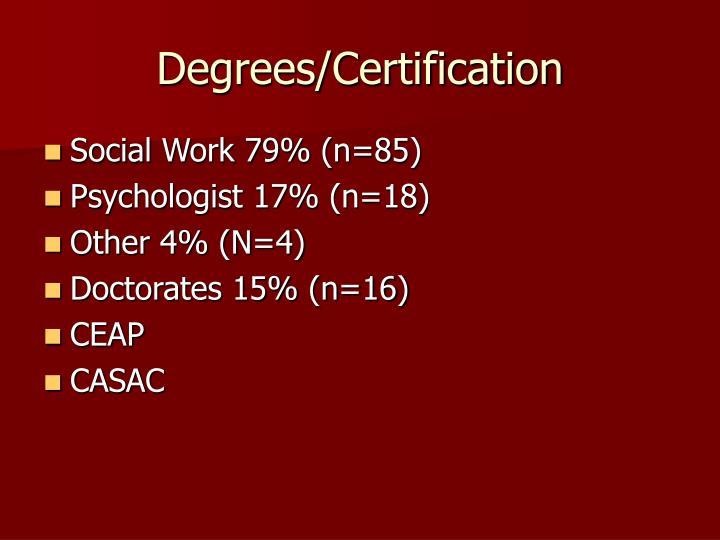 Degrees/Certification