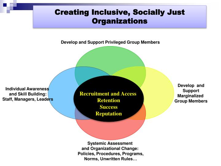 Develop and Support Privileged Group Members