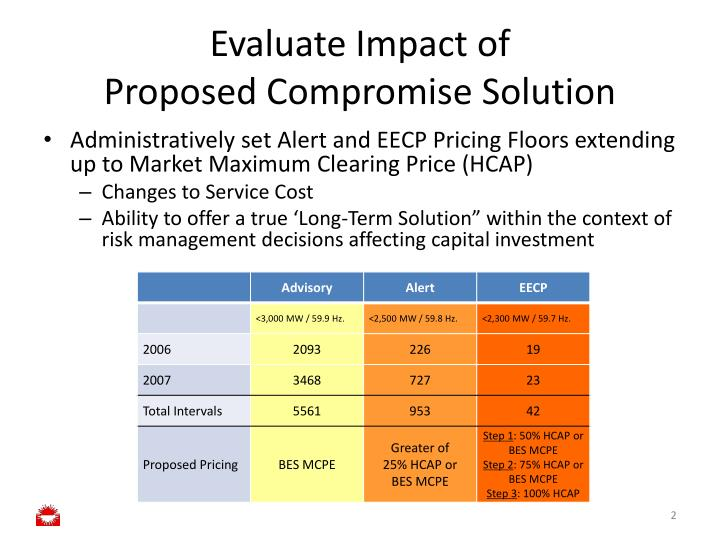 Evaluate impact of proposed compromise solution