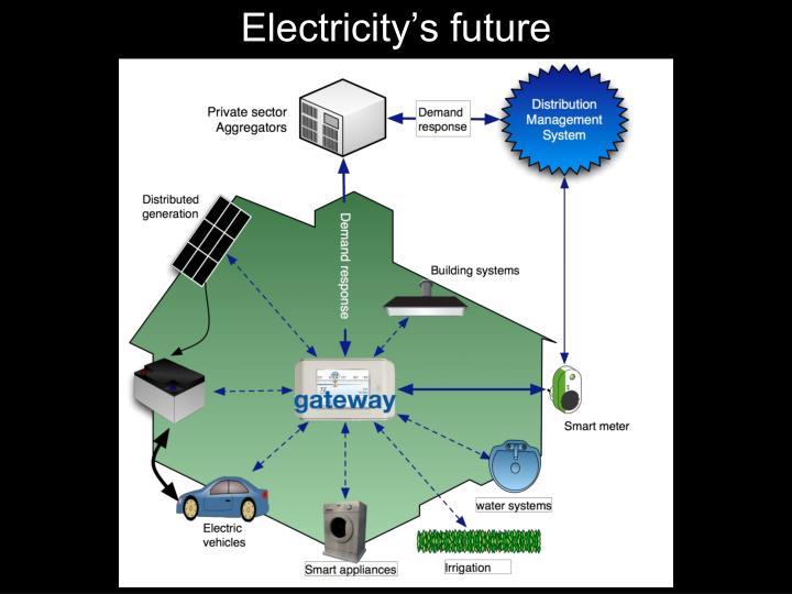 Electricity's future