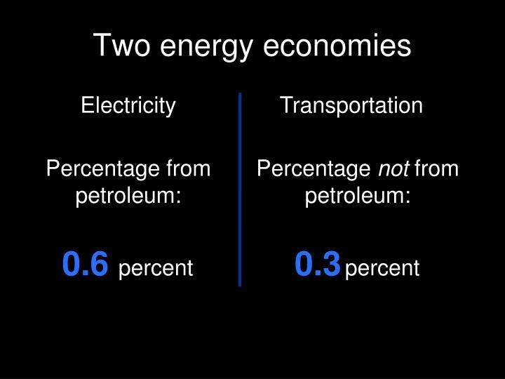 Two energy economies