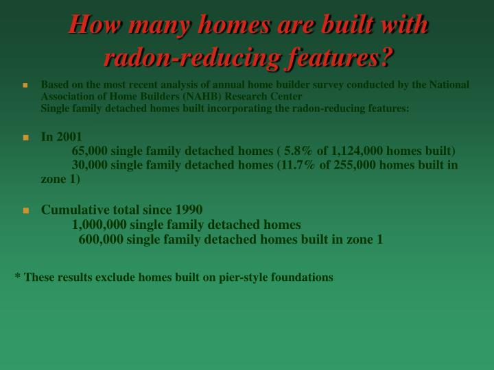 How many homes are built with