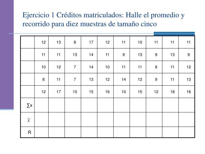 Ejercicio 1 Créditos matriculados: Halle el promedio y recorrido para diez muestras de tamaño cinco