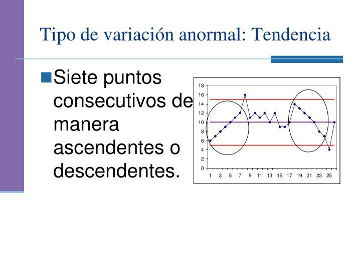 Tipo de variación anormal: Tendencia