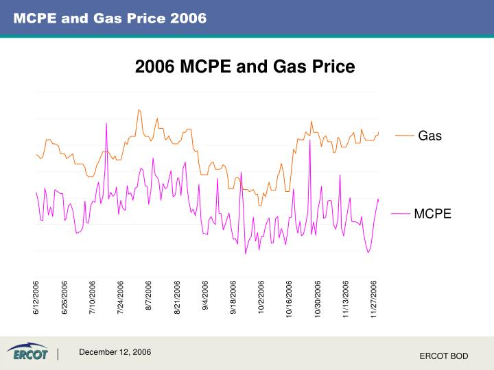 MCPE and Gas Price 2006