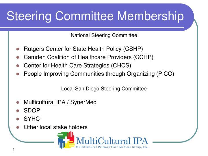 Steering Committee Membership