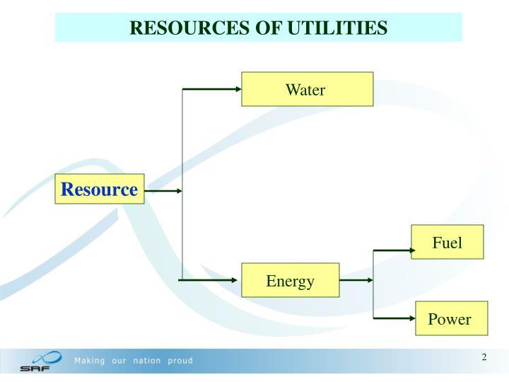 RESOURCES OF UTILITIES