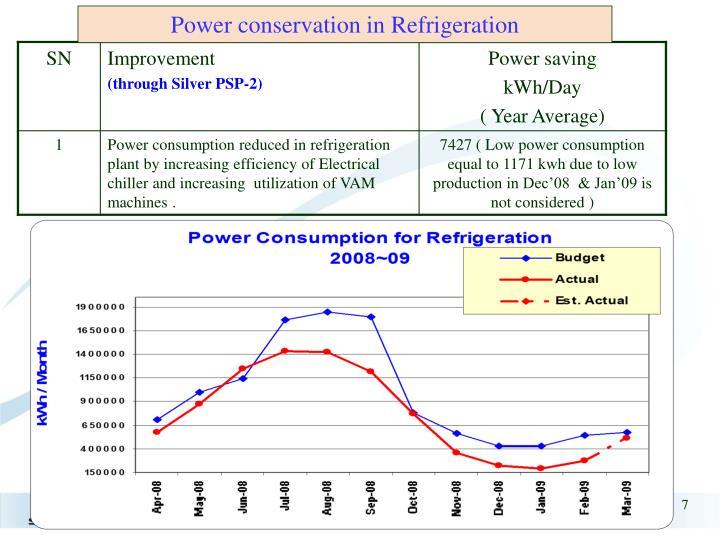Power conservation in Refrigeration