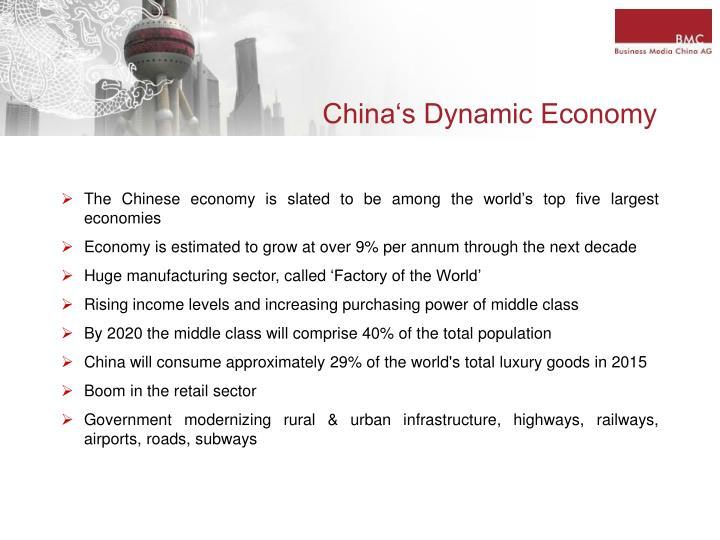 China's Dynamic Economy
