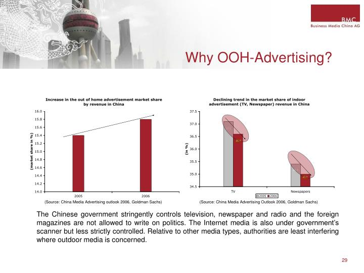 Why OOH-Advertising?