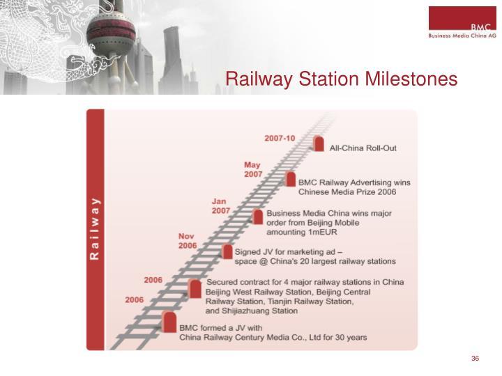 Railway Station Milestones