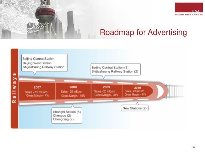 Roadmap for Advertising