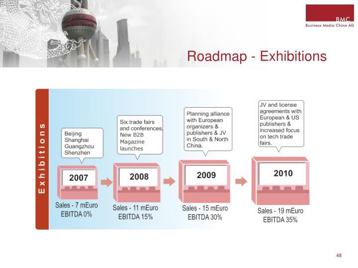 Roadmap - Exhibitions