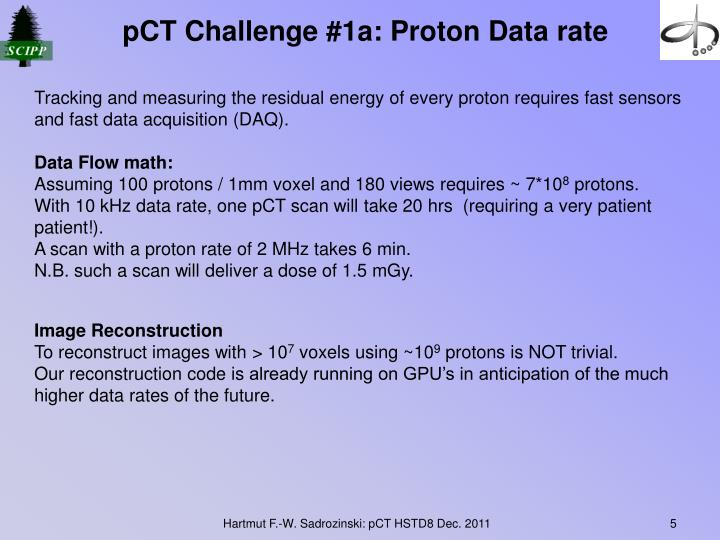 pCT Challenge #1a: Proton Data rate