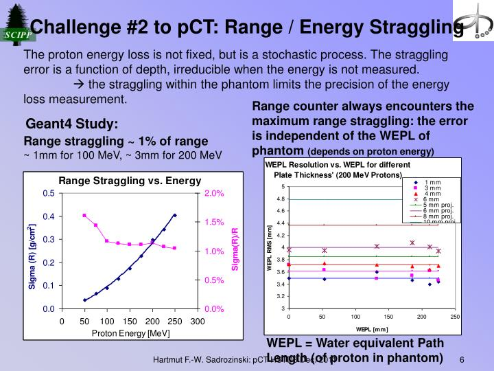Challenge #2 to pCT: Range / Energy Straggling