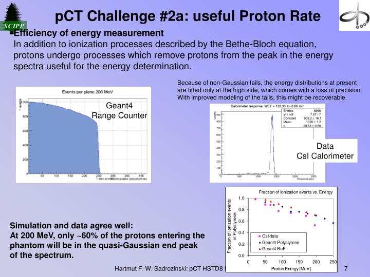 pCT Challenge #2a: useful Proton Rate