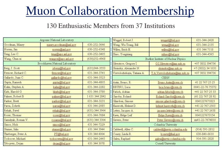 130 Enthusiastic Members from 37 Institutions