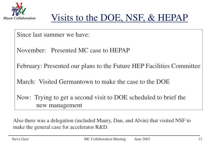 Visits to the DOE, NSF, & HEPAP