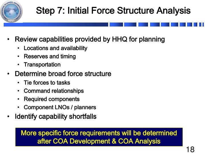 Step 7: Initial Force Structure Analysis
