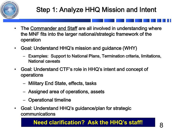 Step 1: Analyze HHQ Mission and Intent