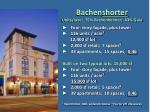 bachen shorter units acre 75 bachenheimer 43 gaia