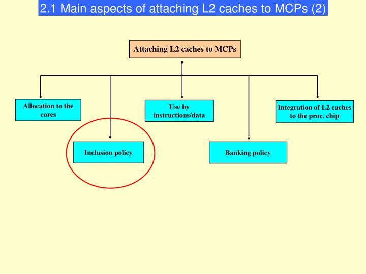 2.1 Main aspects of attaching L2 caches to MCPs (2)