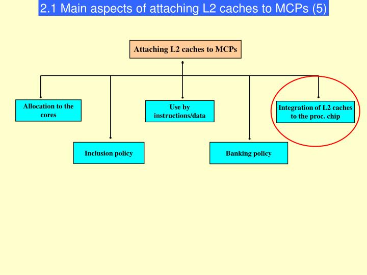 2.1 Main aspects of attaching L2 caches to MCPs (5)