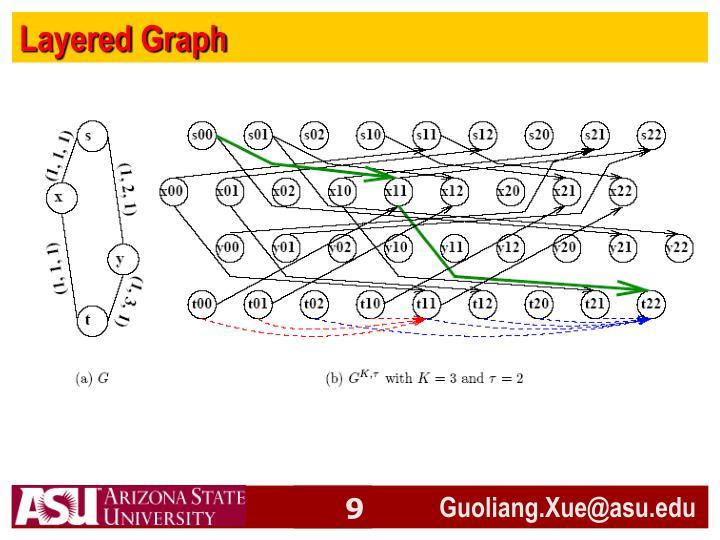 Layered Graph