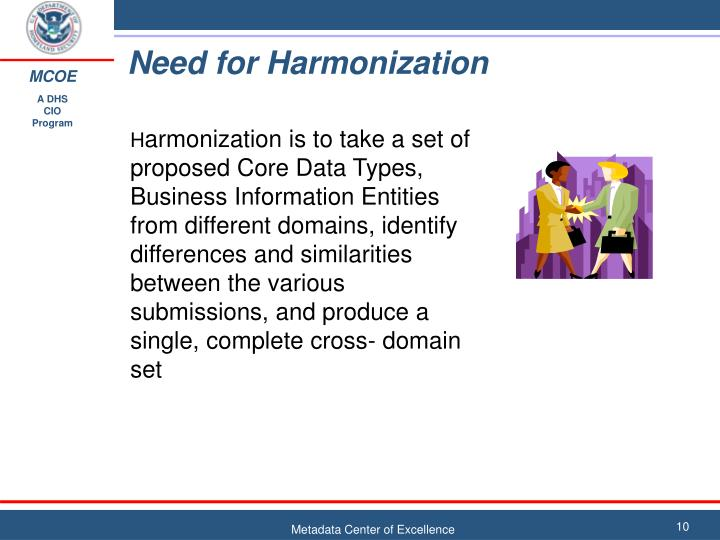 Need for Harmonization