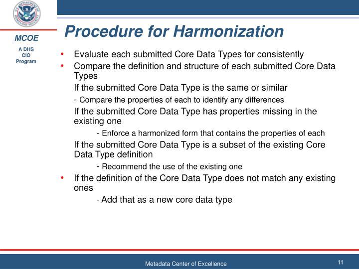 Procedure for Harmonization