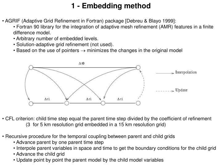 1 - Embedding method