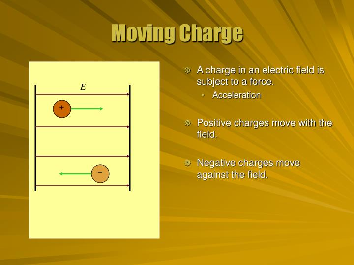 Moving charge