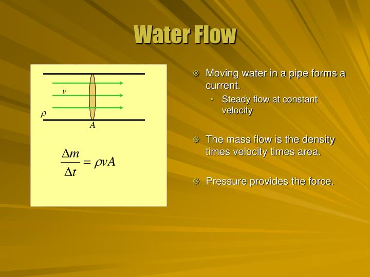 Moving water in a pipe forms a current.