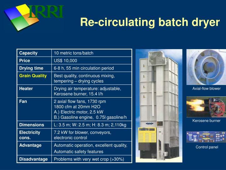 Re-circulating batch dryer