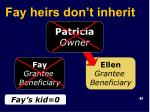 fay heirs don t inherit
