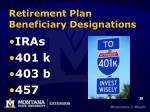 retirement plan beneficiary designations