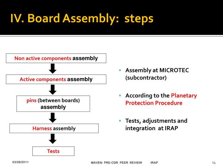IV. Board Assembly:  steps